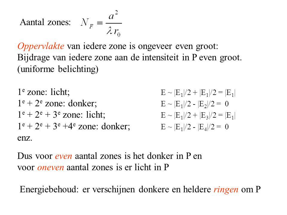 Aantal zones: Oppervlakte van iedere zone is ongeveer even groot: Bijdrage van iedere zone aan de intensiteit in P even groot. (uniforme belichting)