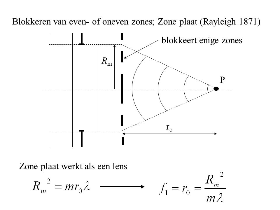 Blokkeren van even- of oneven zones; Zone plaat (Rayleigh 1871)