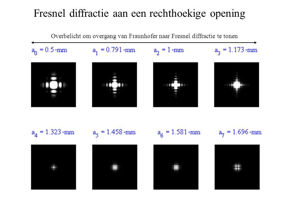 Fresnel diffractie aan een rechthoekige opening