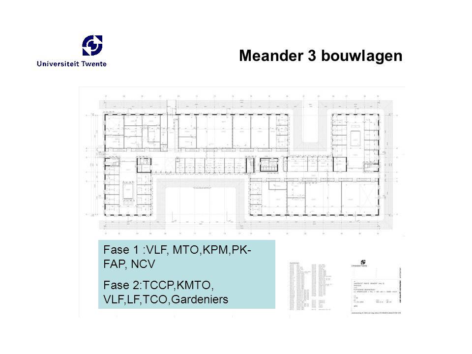 Meander 3 bouwlagen Fase 1 :VLF, MTO,KPM,PK-FAP, NCV