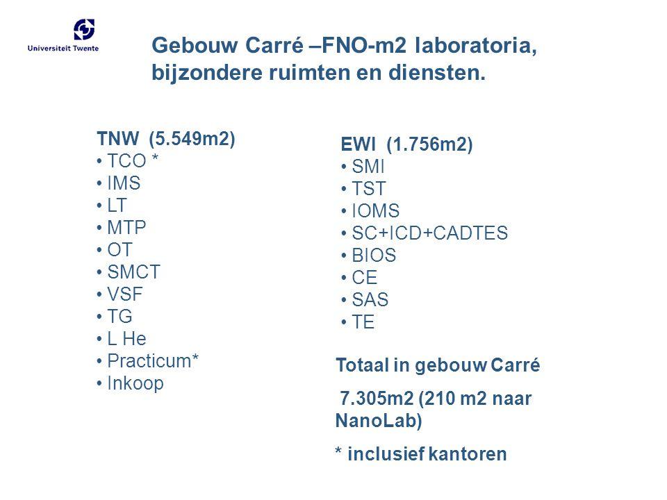 Gebouw Carré –FNO-m2 laboratoria, bijzondere ruimten en diensten.