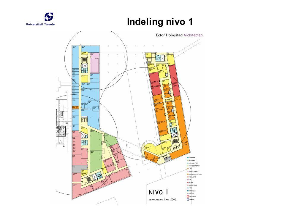 Indeling nivo 1