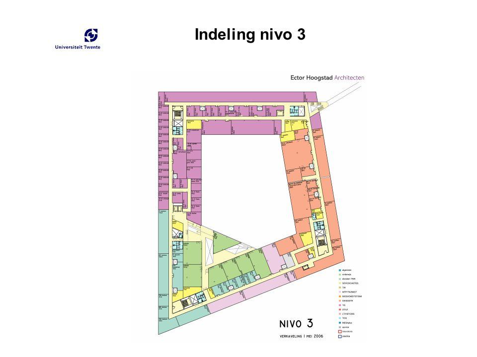 Indeling nivo 3