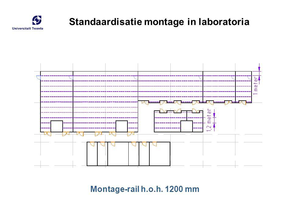 Standaardisatie montage in laboratoria