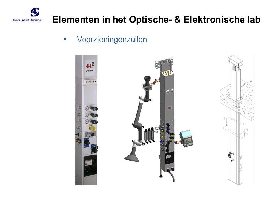 Elementen in het Optische- & Elektronische lab