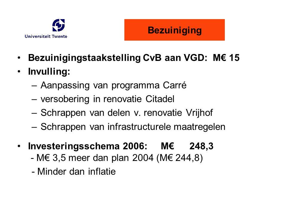 Bezuiniging Bezuinigingstaakstelling CvB aan VGD: M€ 15. Invulling: Aanpassing van programma Carré.