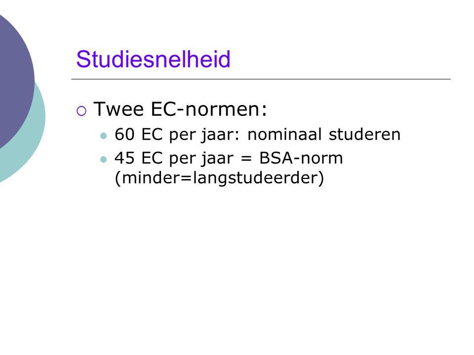 Studiesnelheid Twee EC-normen: 60 EC per jaar: nominaal studeren
