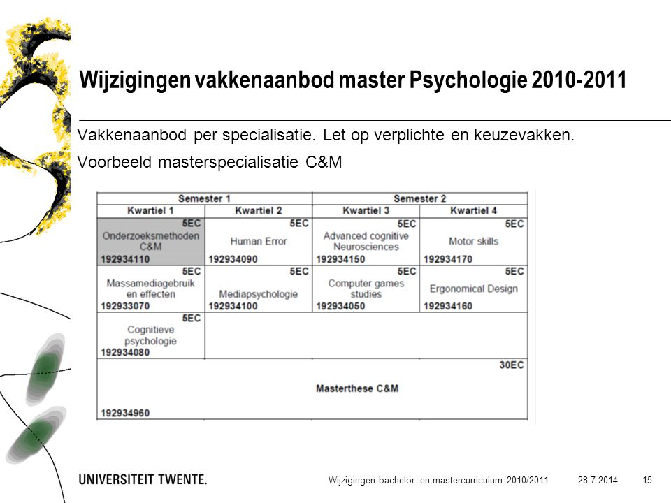 Wijzigingen vakkenaanbod master Psychologie 2010-2011