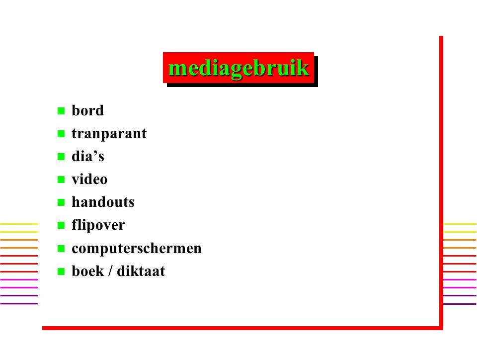 mediagebruik bord tranparant dia's video handouts flipover