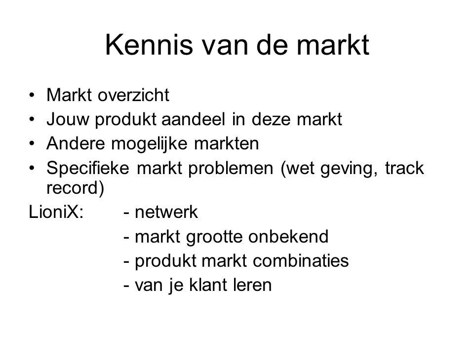 Kennis van de markt Markt overzicht Jouw produkt aandeel in deze markt