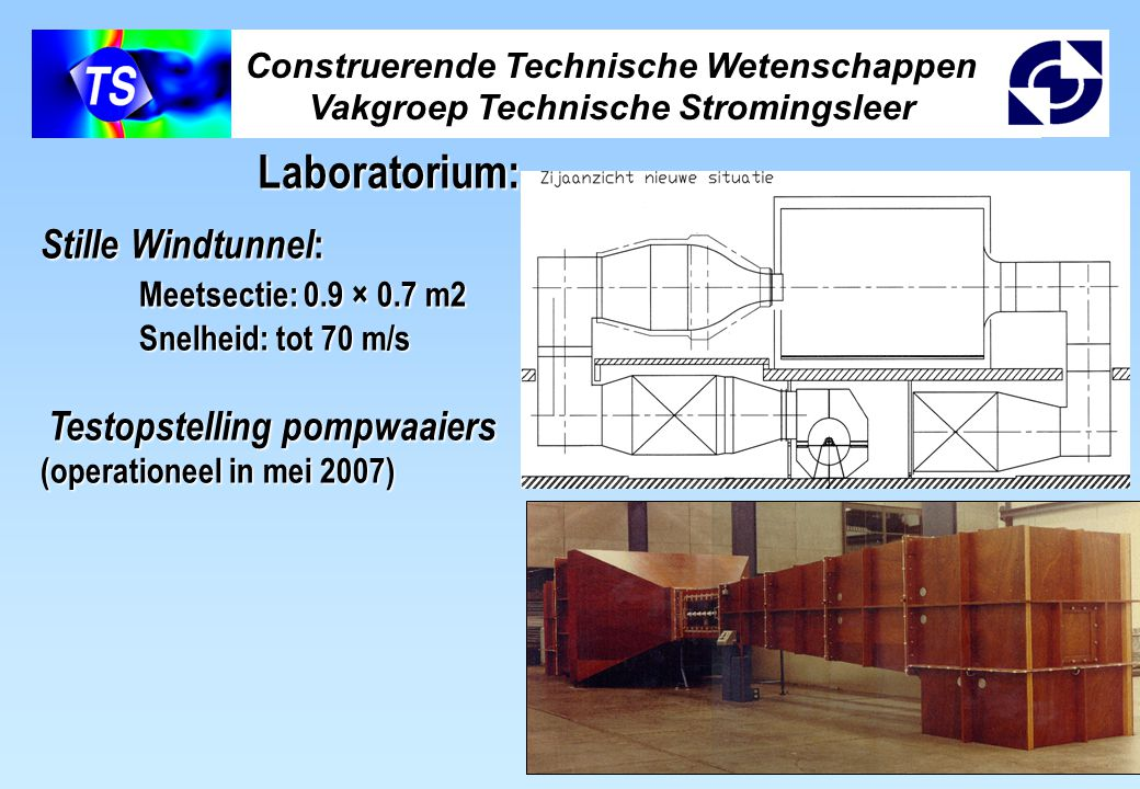 Laboratorium: Stille Windtunnel: Meetsectie: 0.9 × 0.7 m2