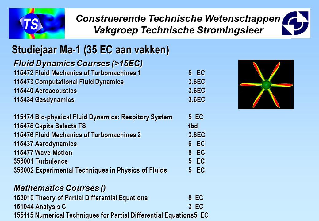 Studiejaar Ma-1 (35 EC aan vakken)