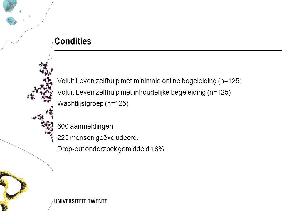 Condities Voluit Leven zelfhulp met minimale online begeleiding (n=125) Voluit Leven zelfhulp met inhoudelijke begeleiding (n=125)