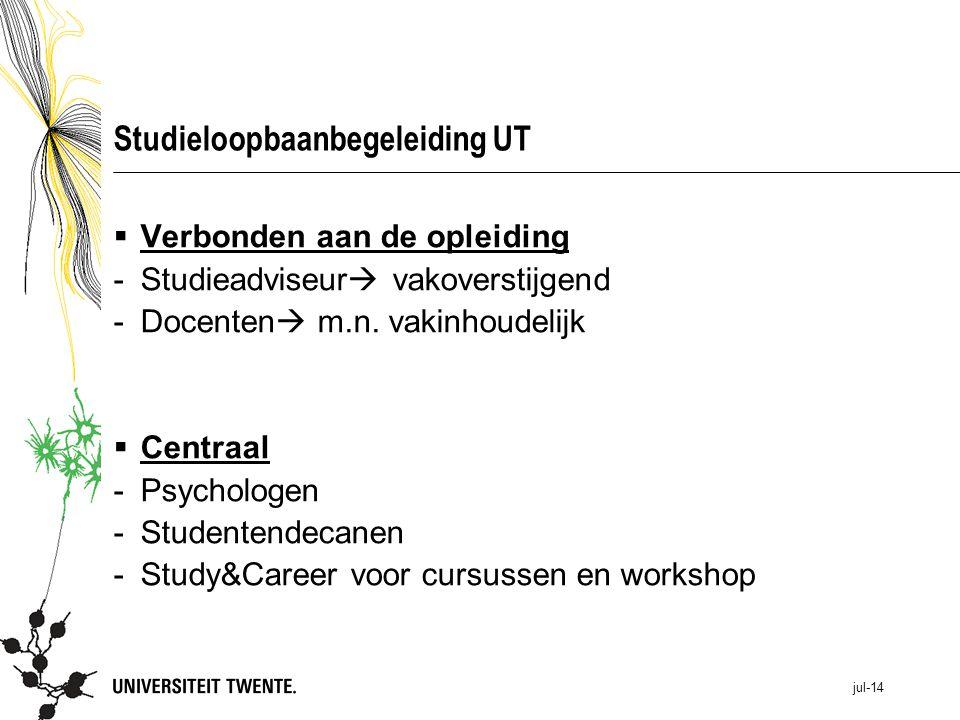 Studieloopbaanbegeleiding UT