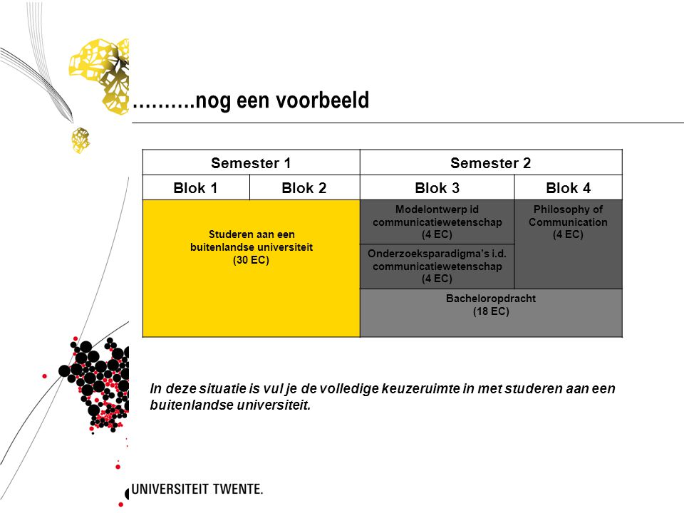 ……….nog een voorbeeld Semester 1 Semester 2 Blok 1 Blok 2 Blok 3