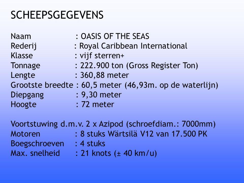SCHEEPSGEGEVENS Naam : OASIS OF THE SEAS
