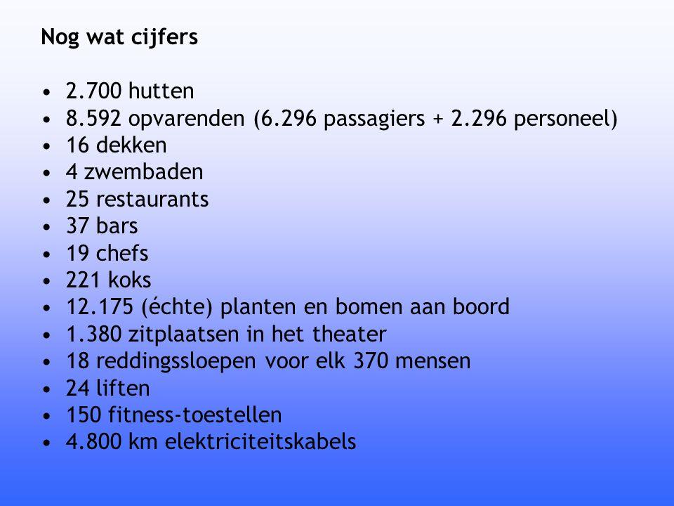Nog wat cijfers 2.700 hutten. 8.592 opvarenden (6.296 passagiers + 2.296 personeel) 16 dekken. 4 zwembaden.