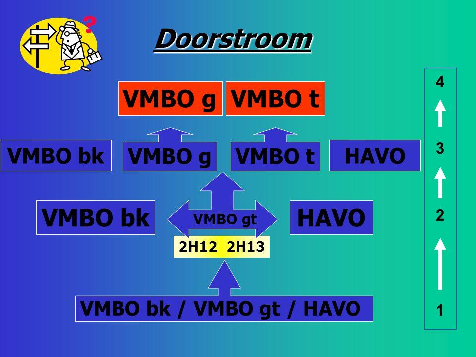 Doorstroom VMBO g VMBO t VMBO bk HAVO VMBO g VMBO t VMBO bk HAVO