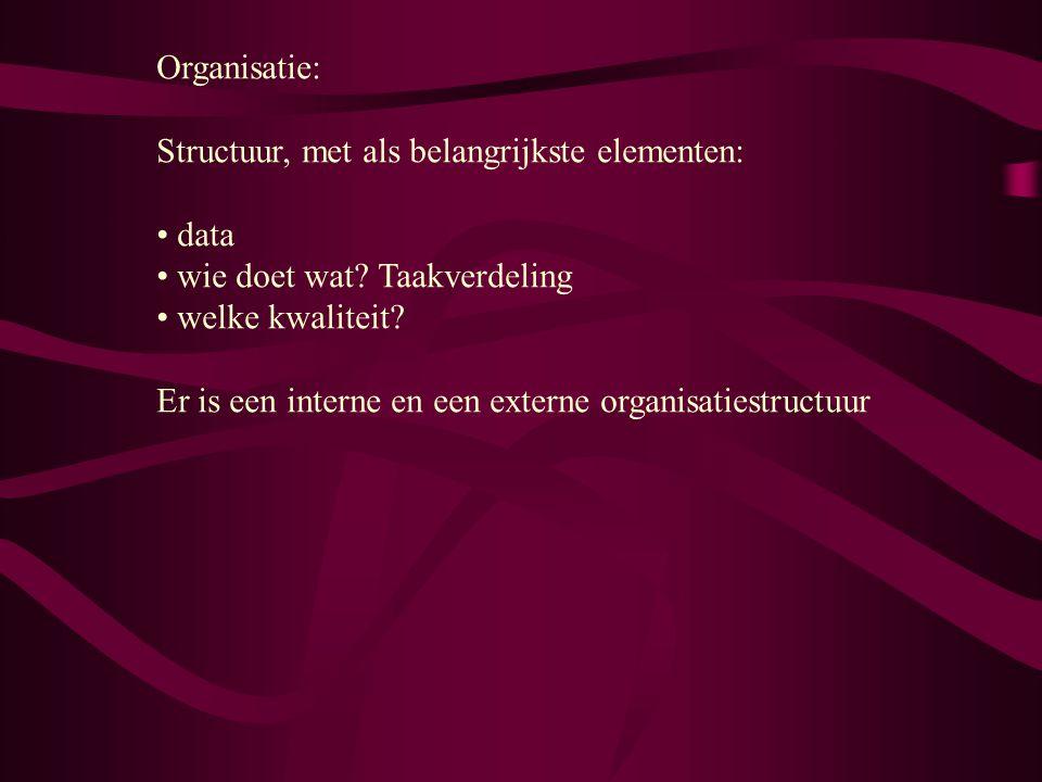 Organisatie: Structuur, met als belangrijkste elementen: data. wie doet wat Taakverdeling. welke kwaliteit