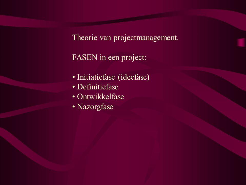 Theorie van projectmanagement.