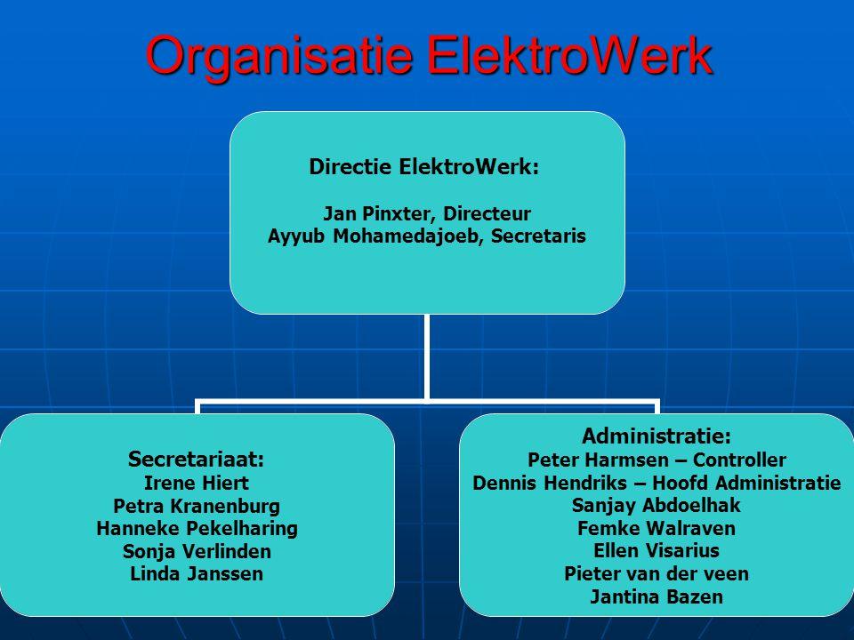 Organisatie ElektroWerk