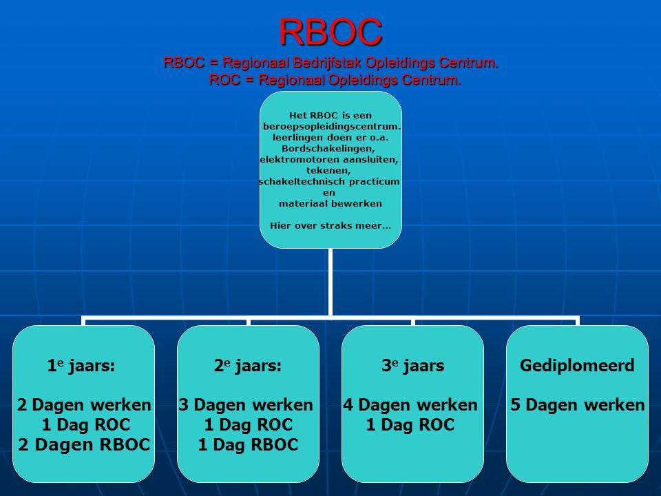 RBOC RBOC = Regionaal Bedrijfstak Opleidings Centrum