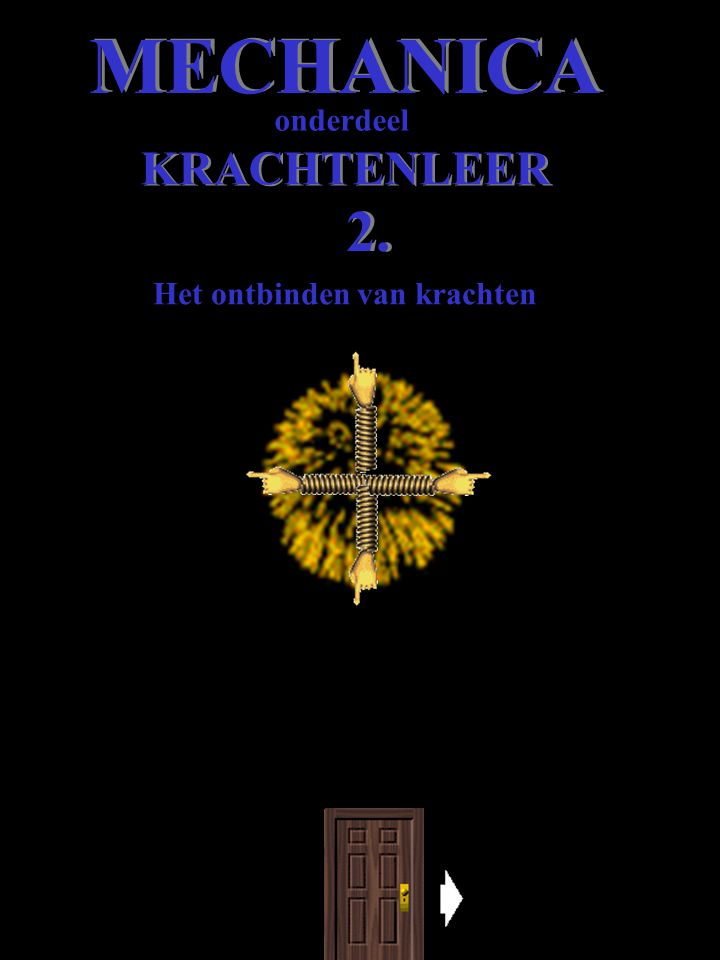 Het ontbinden van krachten