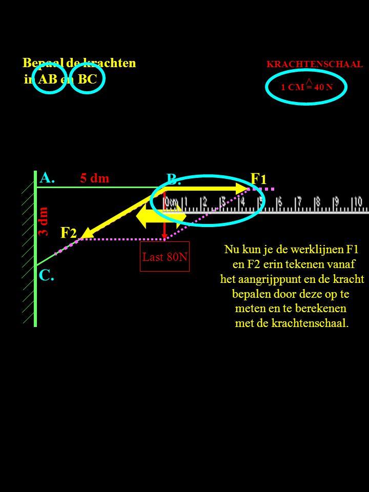 A. B. F1 F2 C. Bepaal de krachten in AB en BC 5 dm 3 dm