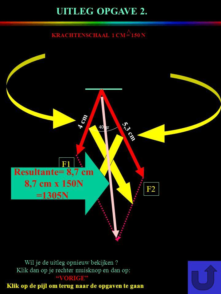 UITLEG OPGAVE 2. F1 = 600N : 150N = 4 Cm F2 = 800N : 150N = 5,3 Cm