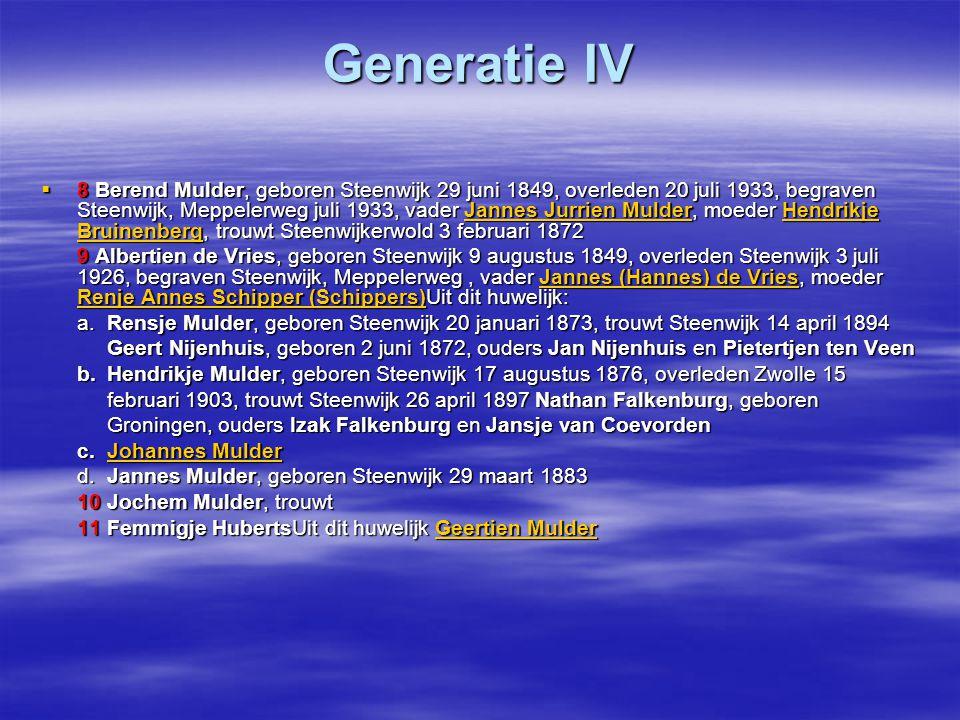 Generatie IV