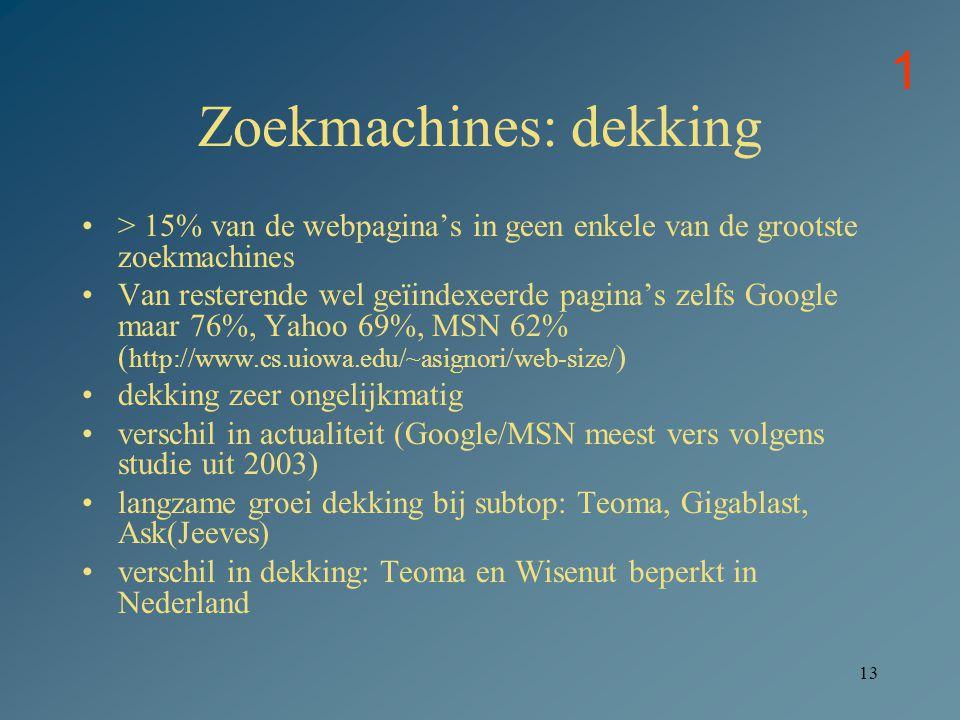Zoekmachines: dekking