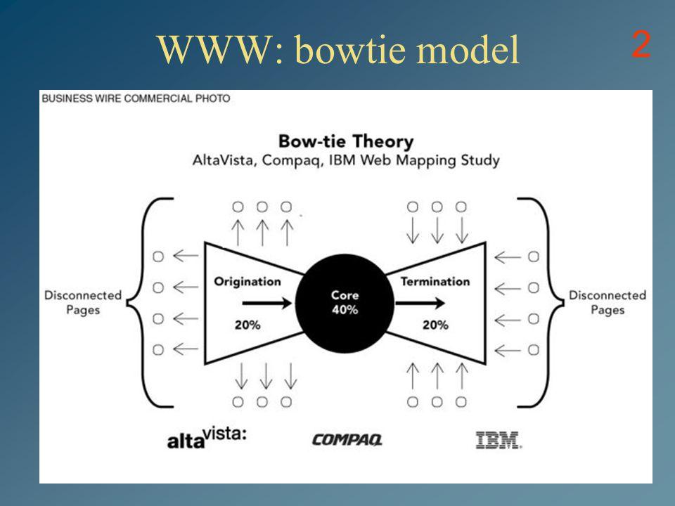 WWW: bowtie model 2