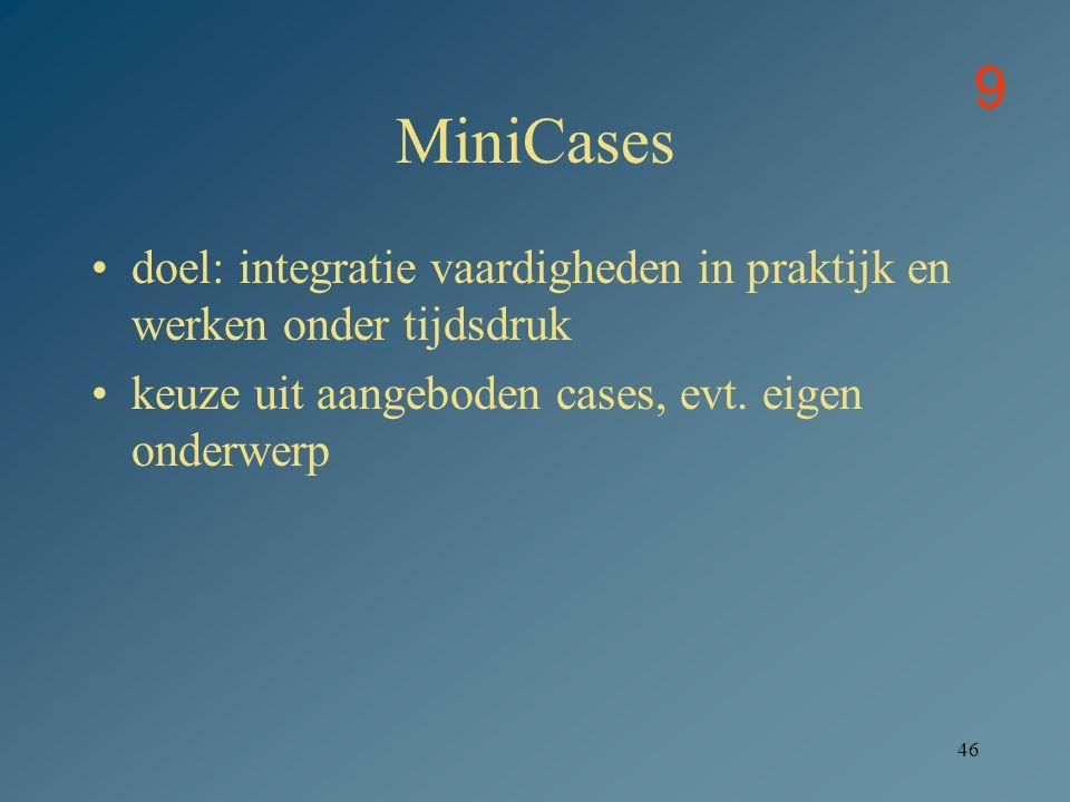 9 MiniCases. doel: integratie vaardigheden in praktijk en werken onder tijdsdruk.