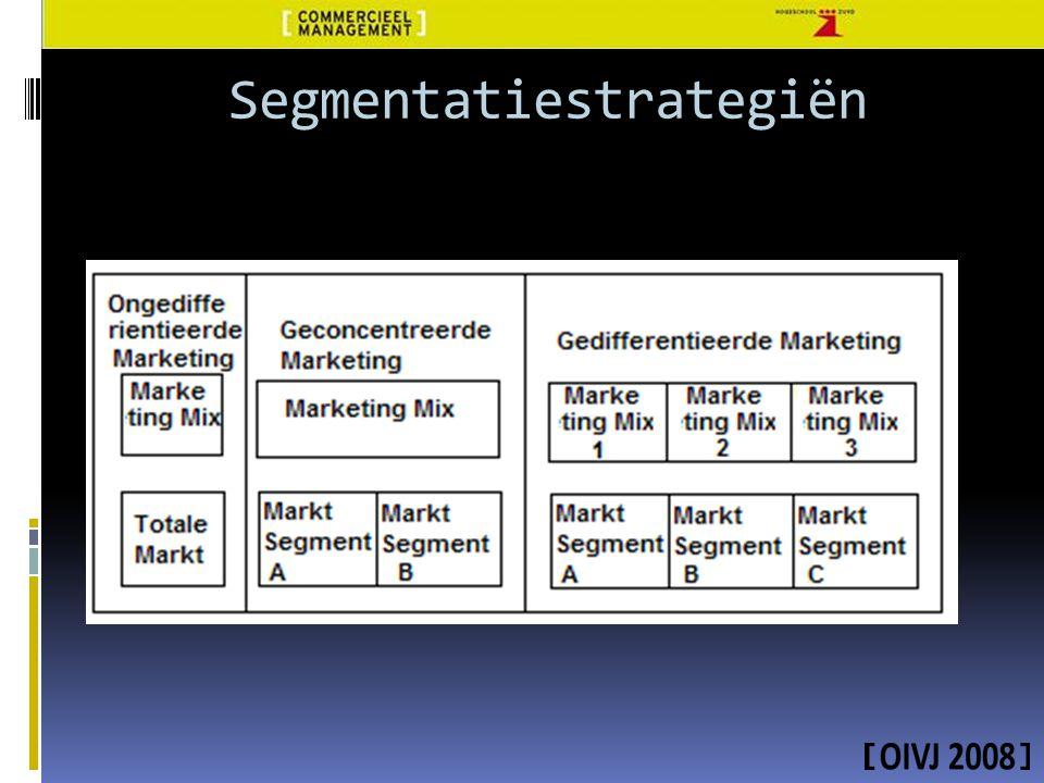 Segmentatiestrategiën
