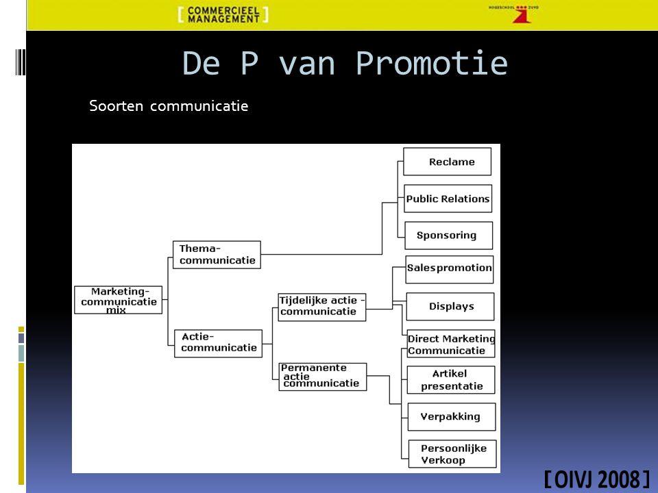 De P van Promotie Soorten communicatie