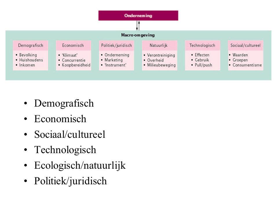 Demografisch Economisch Sociaal/cultureel Technologisch Ecologisch/natuurlijk Politiek/juridisch