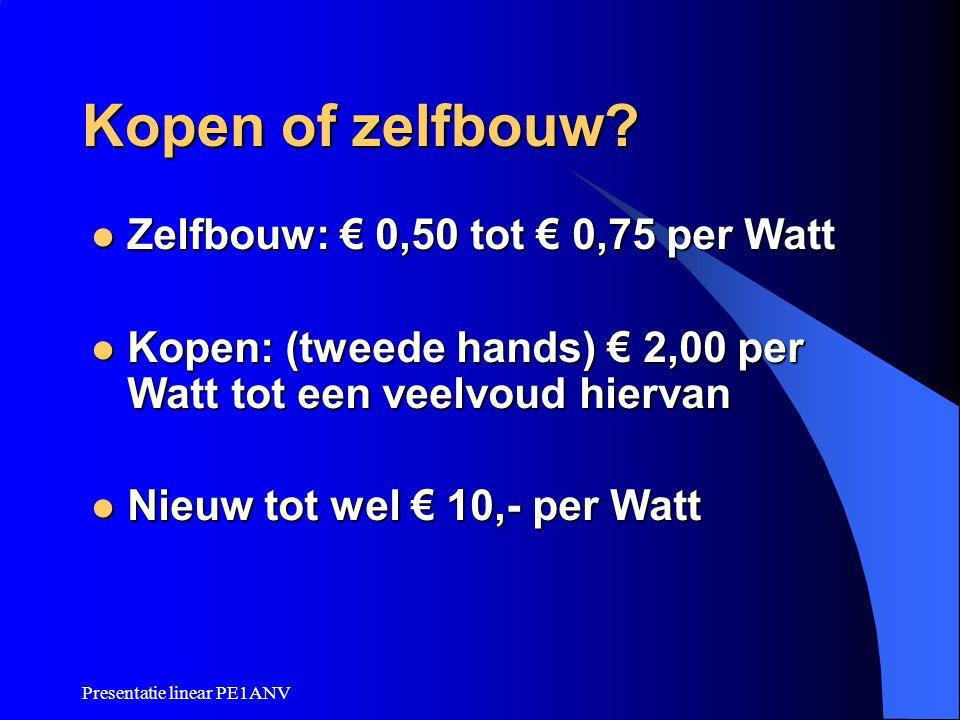 Kopen of zelfbouw Zelfbouw: € 0,50 tot € 0,75 per Watt