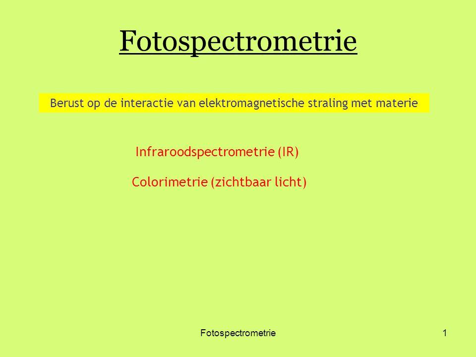 Infraroodspectrometrie (IR)