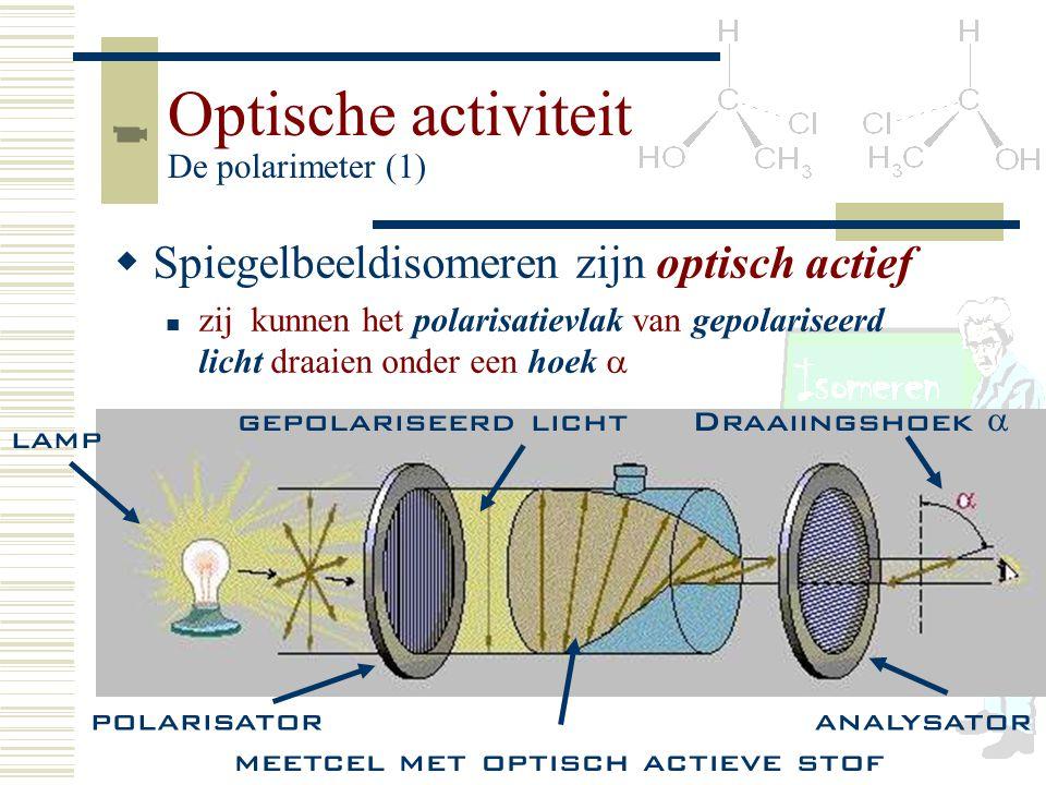 Optische activiteit De polarimeter (1)