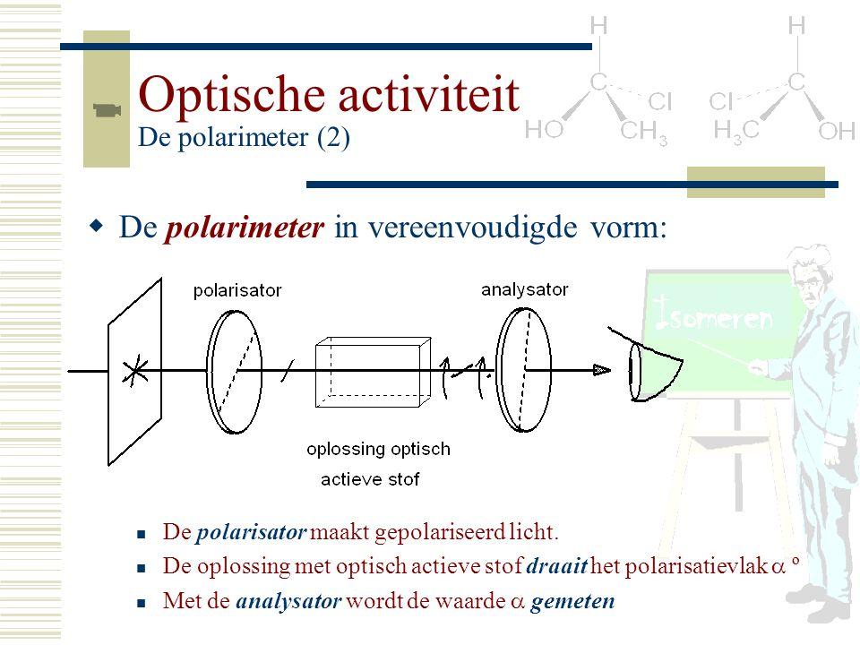 Optische activiteit De polarimeter (2)
