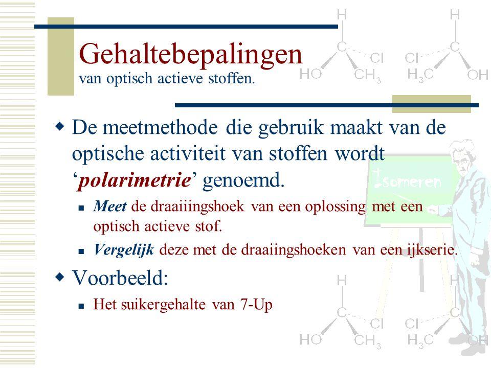 Gehaltebepalingen van optisch actieve stoffen.