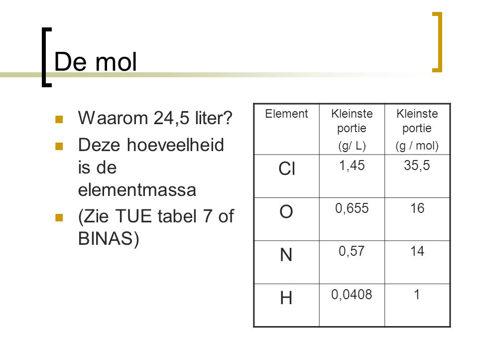 De mol Cl O Waarom 24,5 liter Deze hoeveelheid is de elementmassa N H