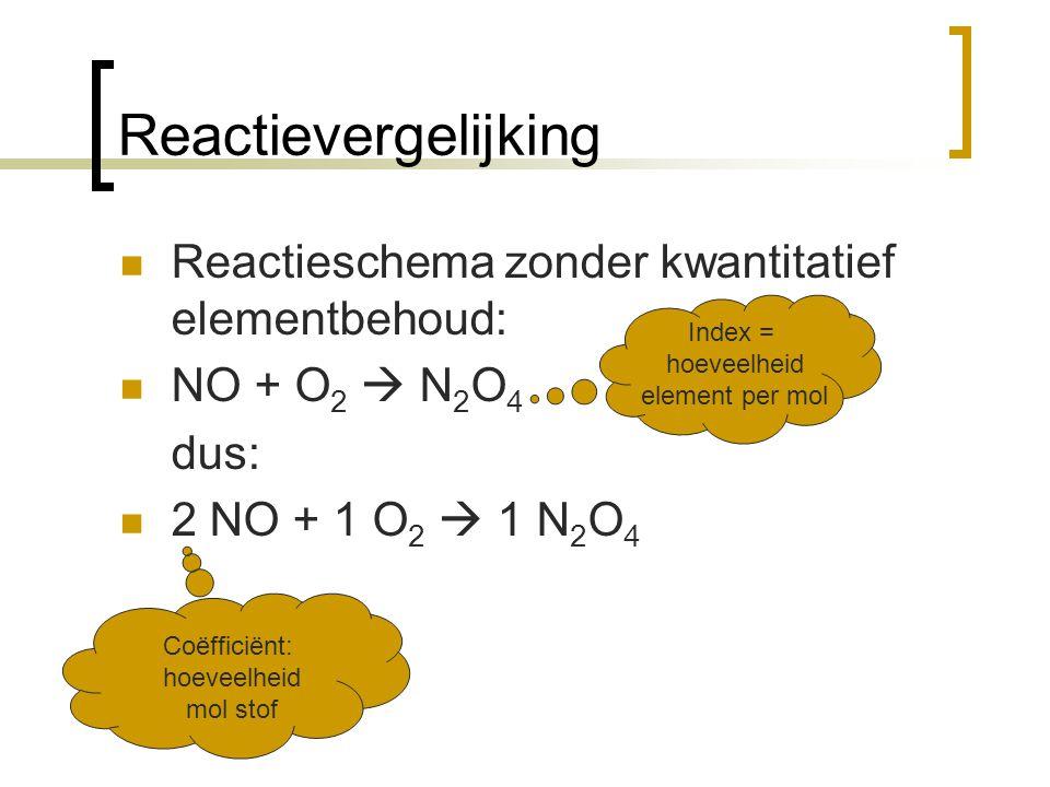 Reactievergelijking Reactieschema zonder kwantitatief elementbehoud: