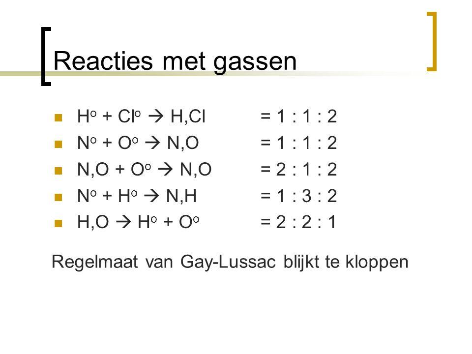Reacties met gassen Ho + Clo  H,Cl No + Oo  N,O N,O + Oo  N,O