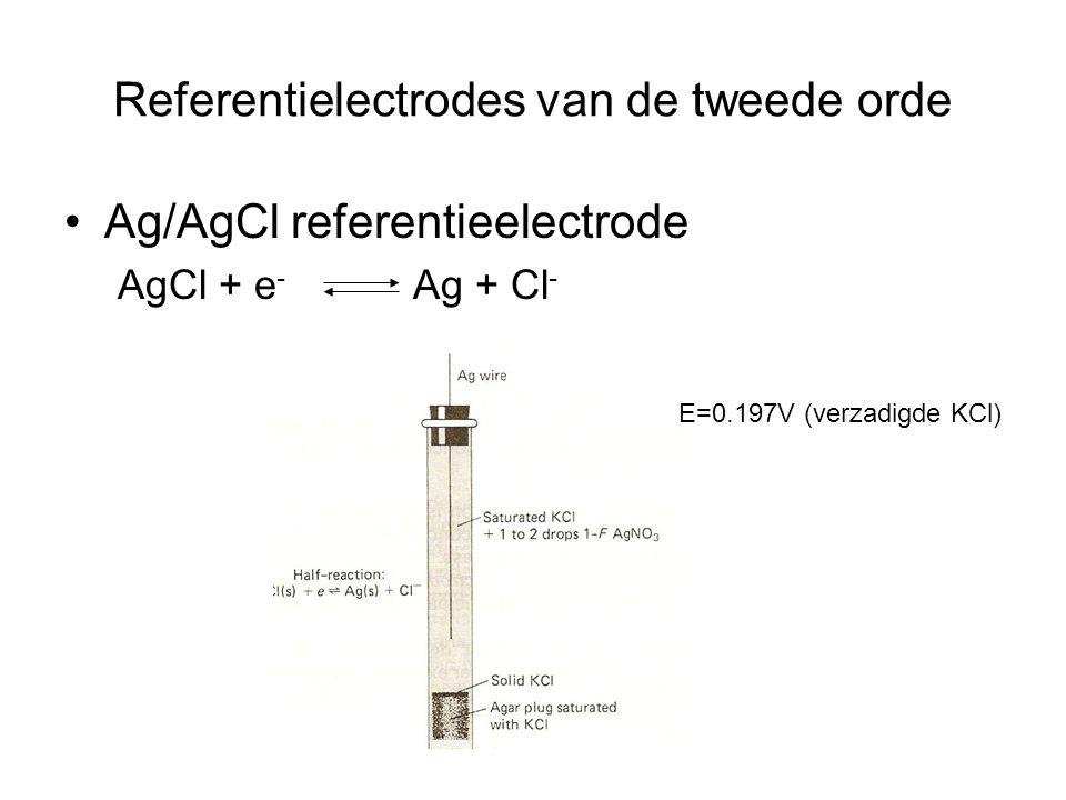 Referentielectrodes van de tweede orde