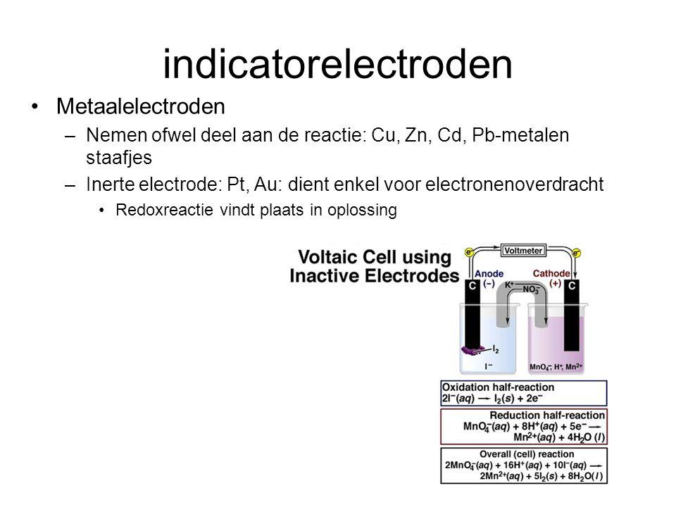 indicatorelectroden Metaalelectroden