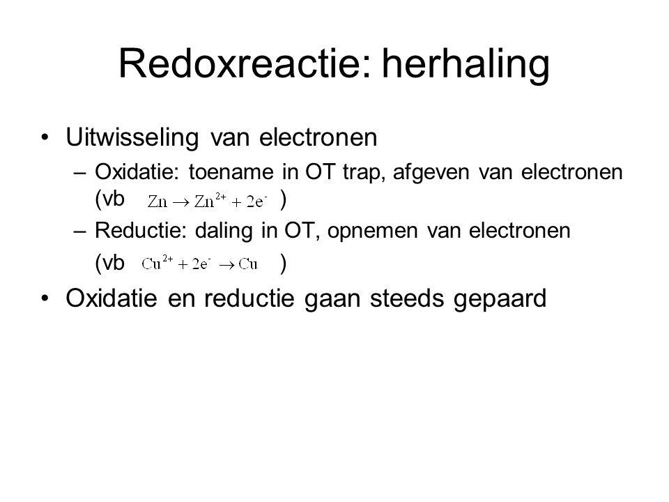 Redoxreactie: herhaling