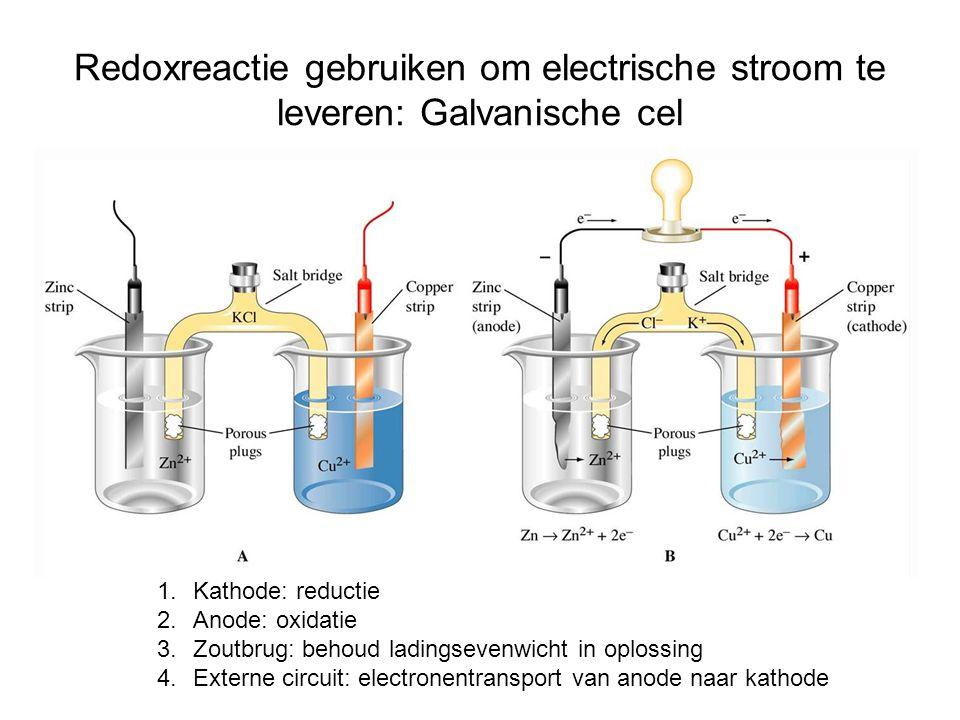 Redoxreactie gebruiken om electrische stroom te leveren: Galvanische cel