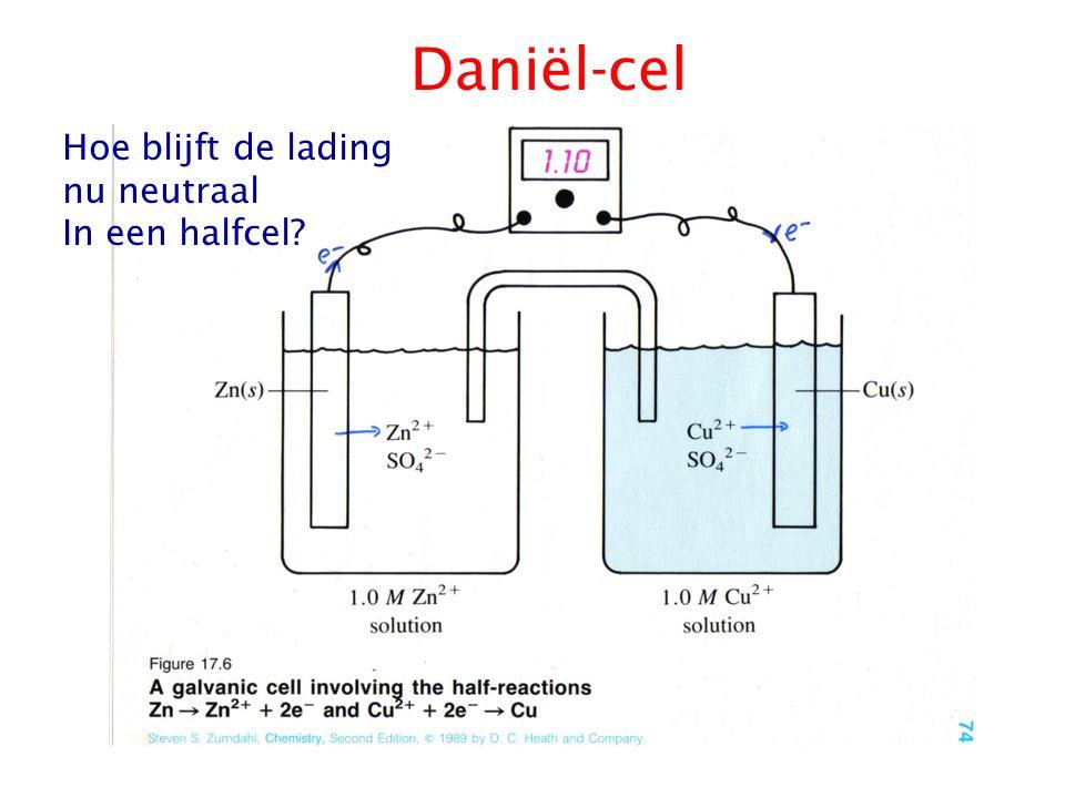 Daniël-cel Hoe blijft de lading nu neutraal In een halfcel