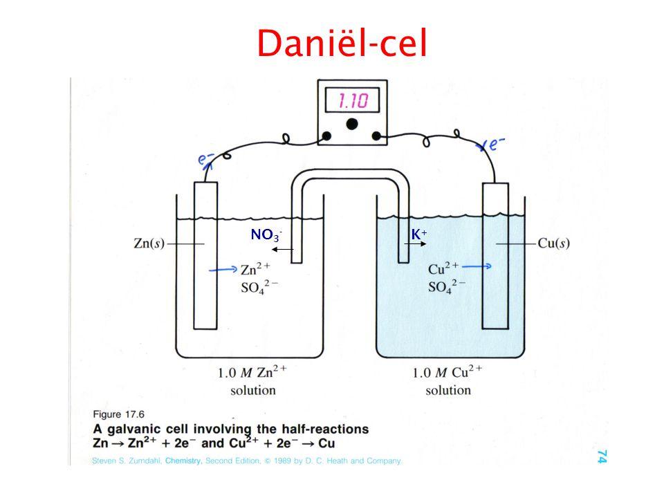 Daniël-cel NO3- K+